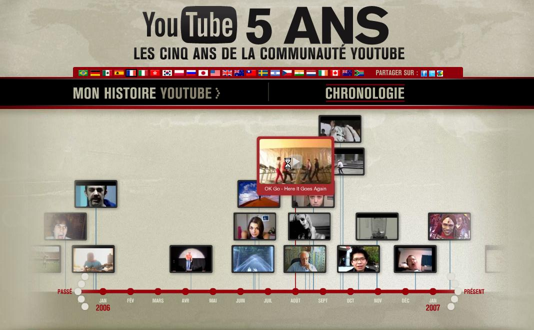 youtube-5-ans